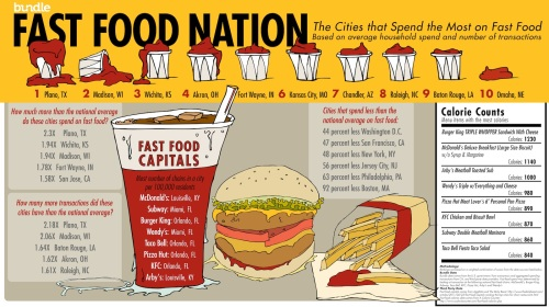 fast-food-nation_50290bc631da4