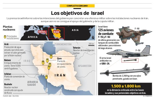 Israel está decidido a atacar Irán
