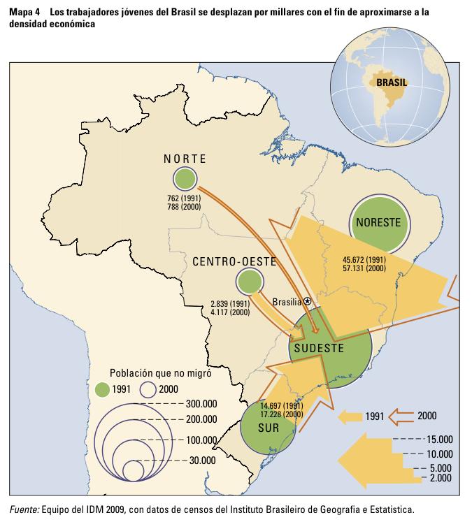 Movimientos Migratorios En Brasil El Orden Mundial En El